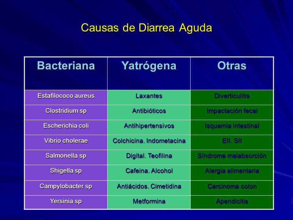 Causas de Diarrea Aguda