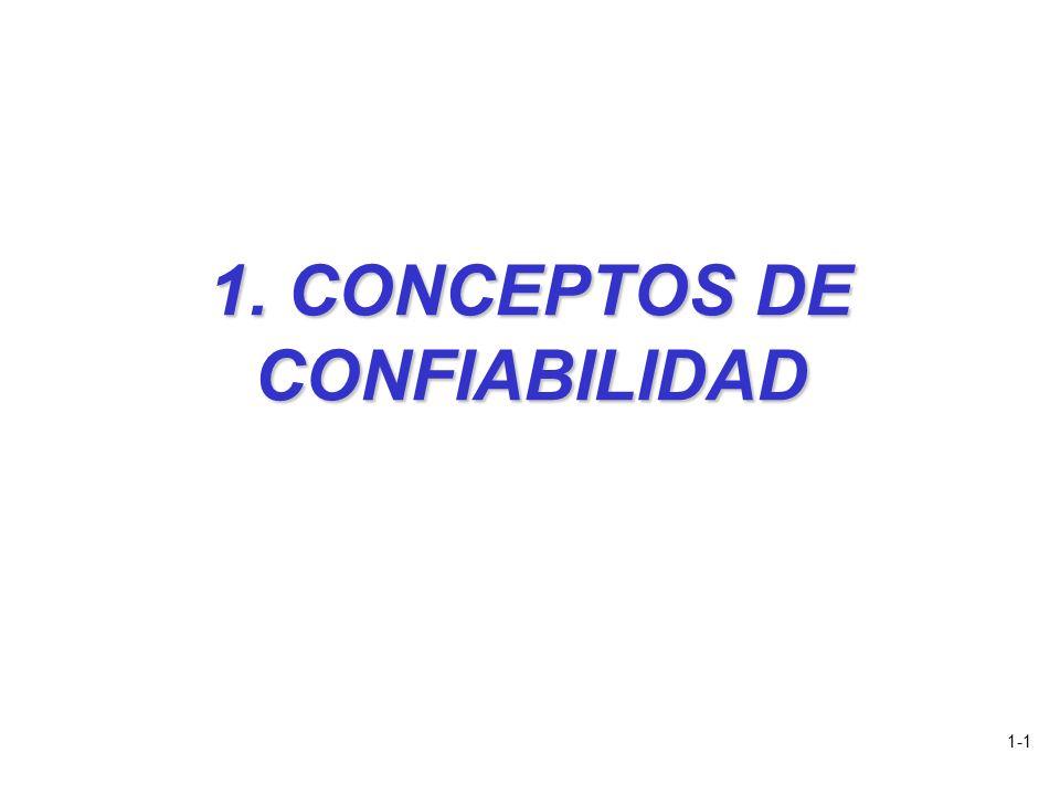 1. CONCEPTOS DE CONFIABILIDAD