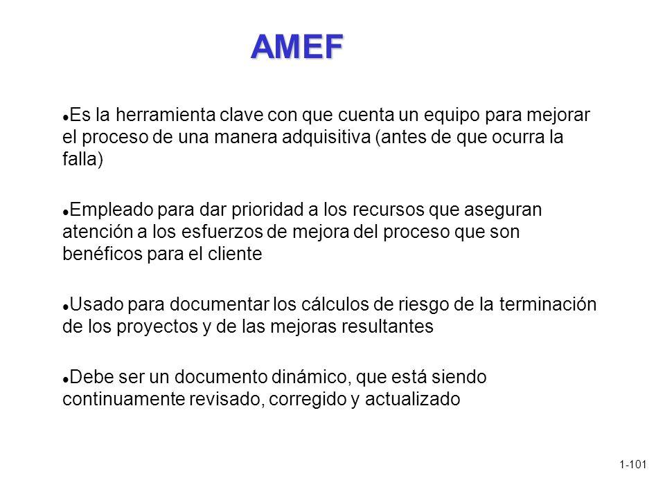 AMEF Es la herramienta clave con que cuenta un equipo para mejorar el proceso de una manera adquisitiva (antes de que ocurra la falla)