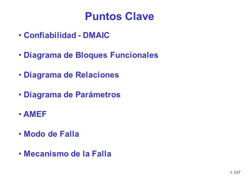 Puntos Clave Confiabilidad - DMAIC Diagrama de Bloques Funcionales