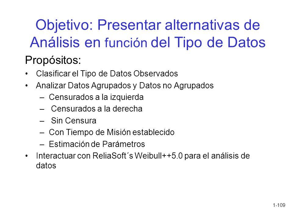 Objetivo: Presentar alternativas de Análisis en función del Tipo de Datos
