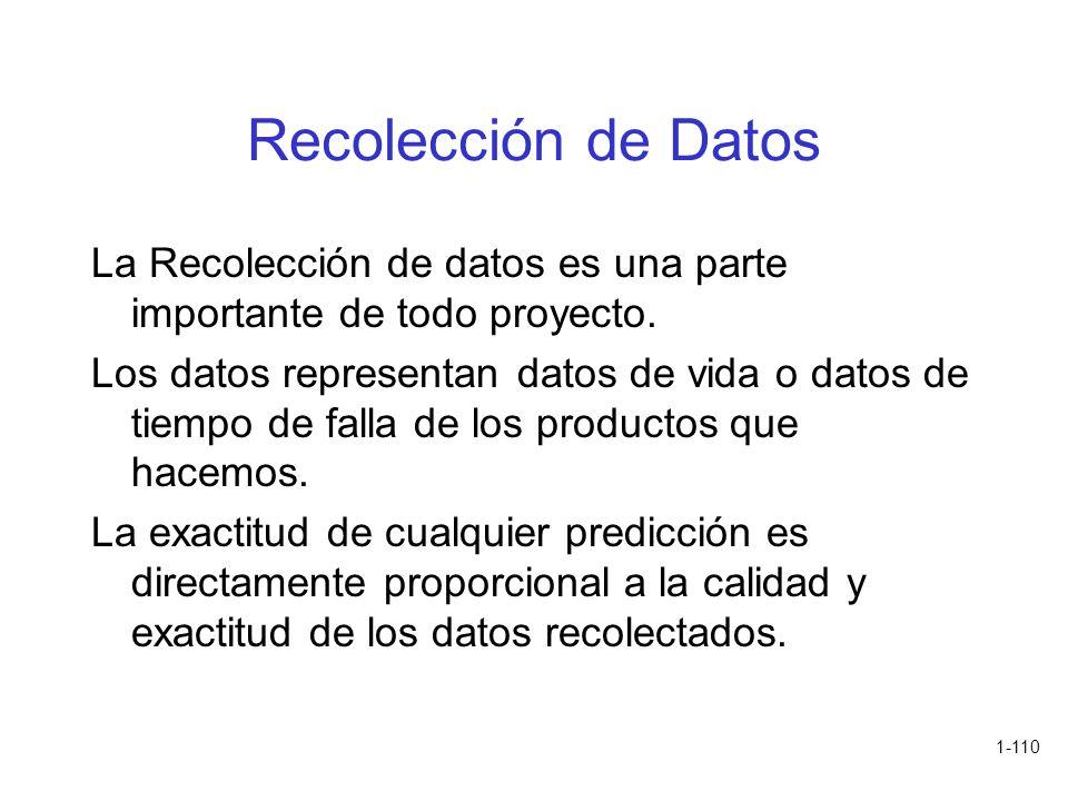 Recolección de Datos La Recolección de datos es una parte importante de todo proyecto.
