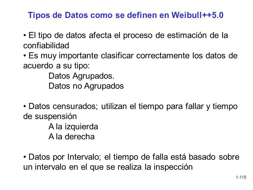 Tipos de Datos como se definen en Weibull++5.0