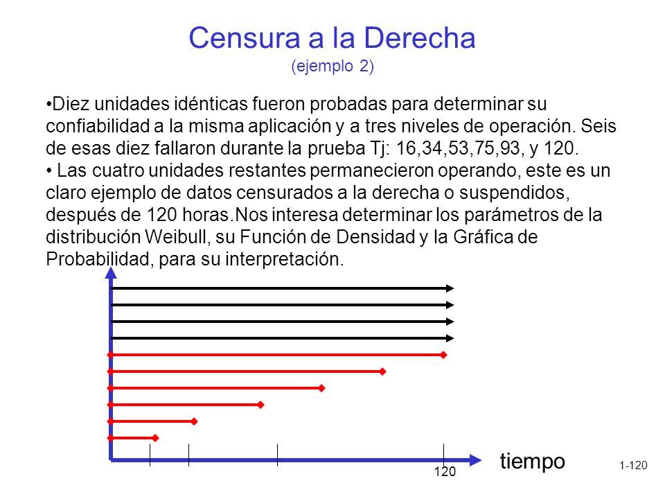 Censura a la Derecha (ejemplo 2)