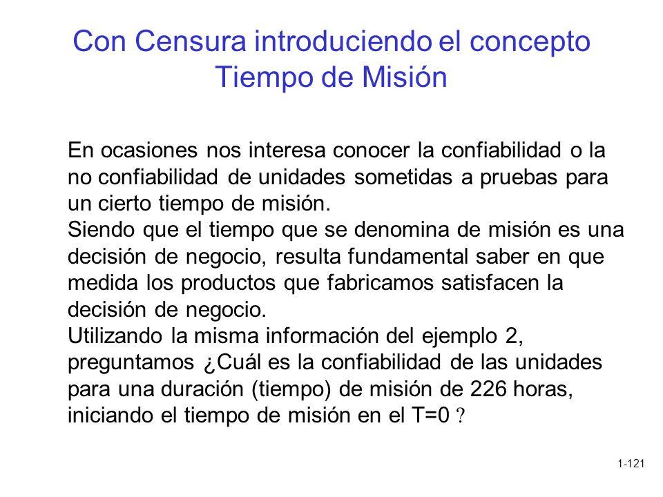 Con Censura introduciendo el concepto Tiempo de Misión