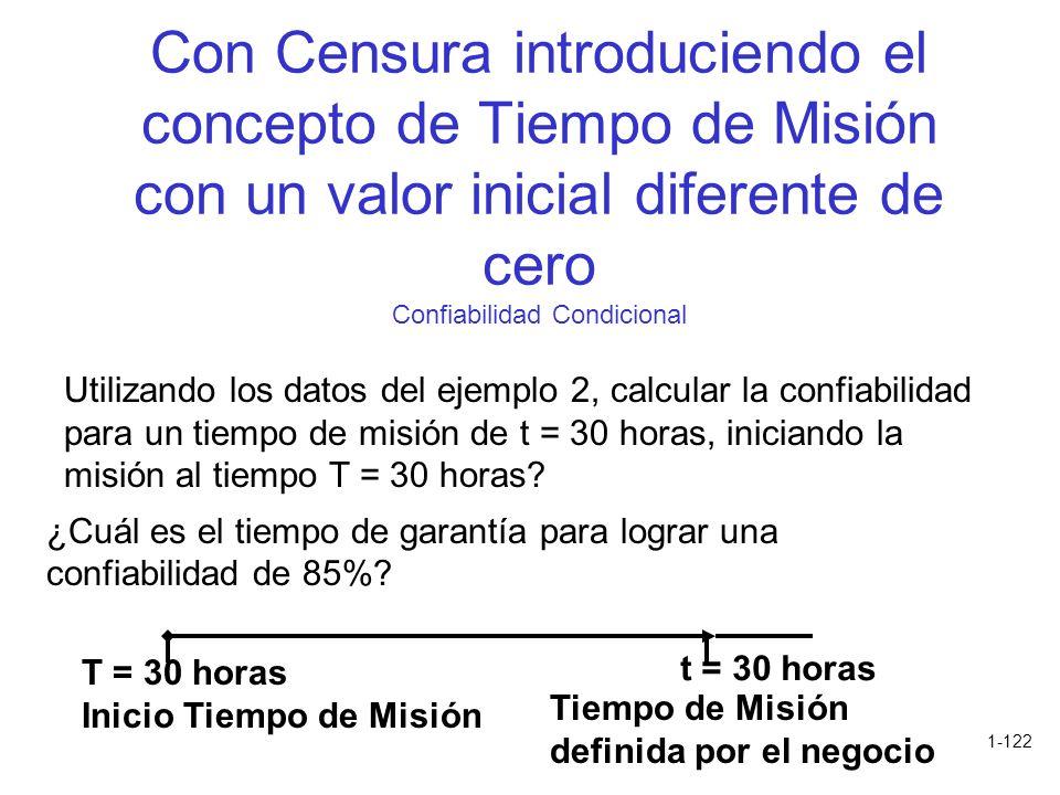 Con Censura introduciendo el concepto de Tiempo de Misión con un valor inicial diferente de cero Confiabilidad Condicional