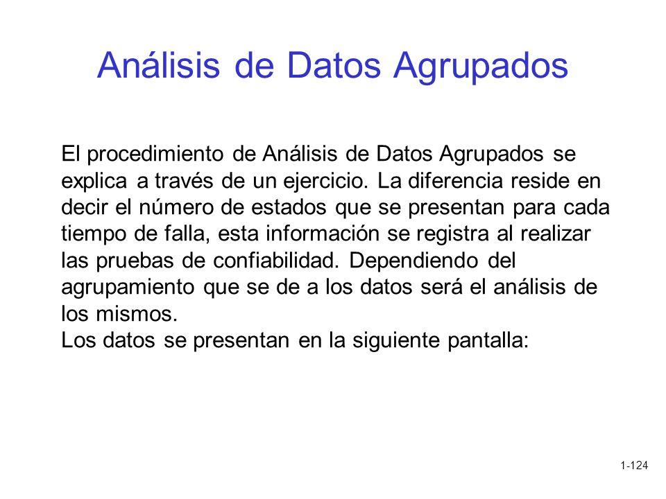 Análisis de Datos Agrupados
