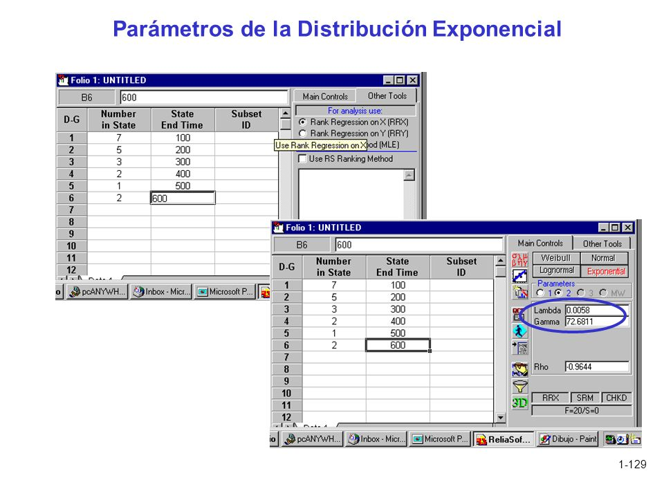 Parámetros de la Distribución Exponencial