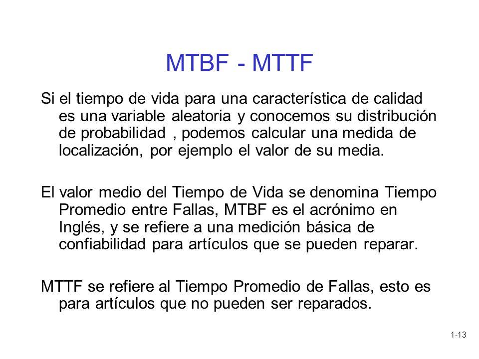 MTBF - MTTF