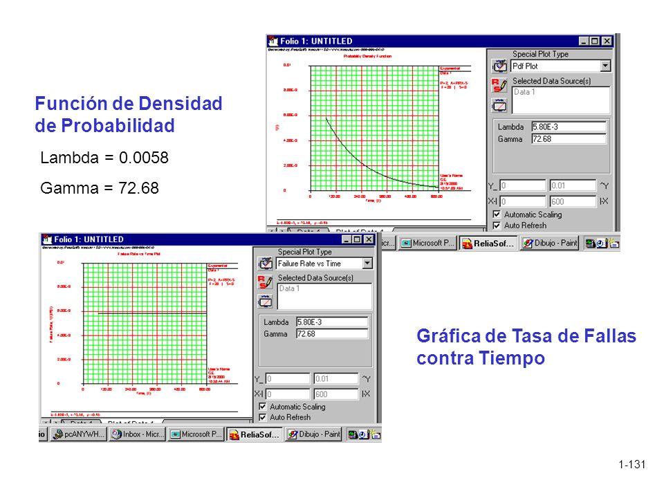 Función de Densidad de Probabilidad