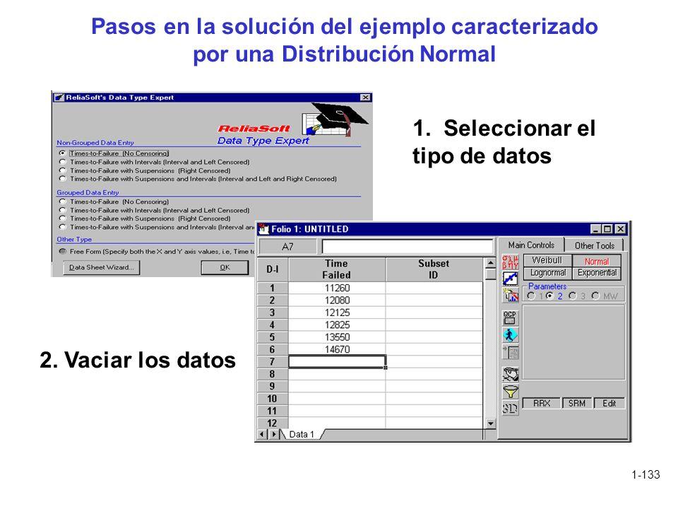 Pasos en la solución del ejemplo caracterizado por una Distribución Normal