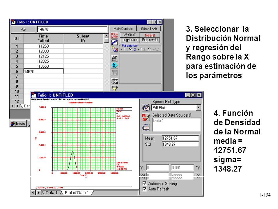 3. Seleccionar la Distribución Normal y regresión del Rango sobre la X para estimación de los parámetros
