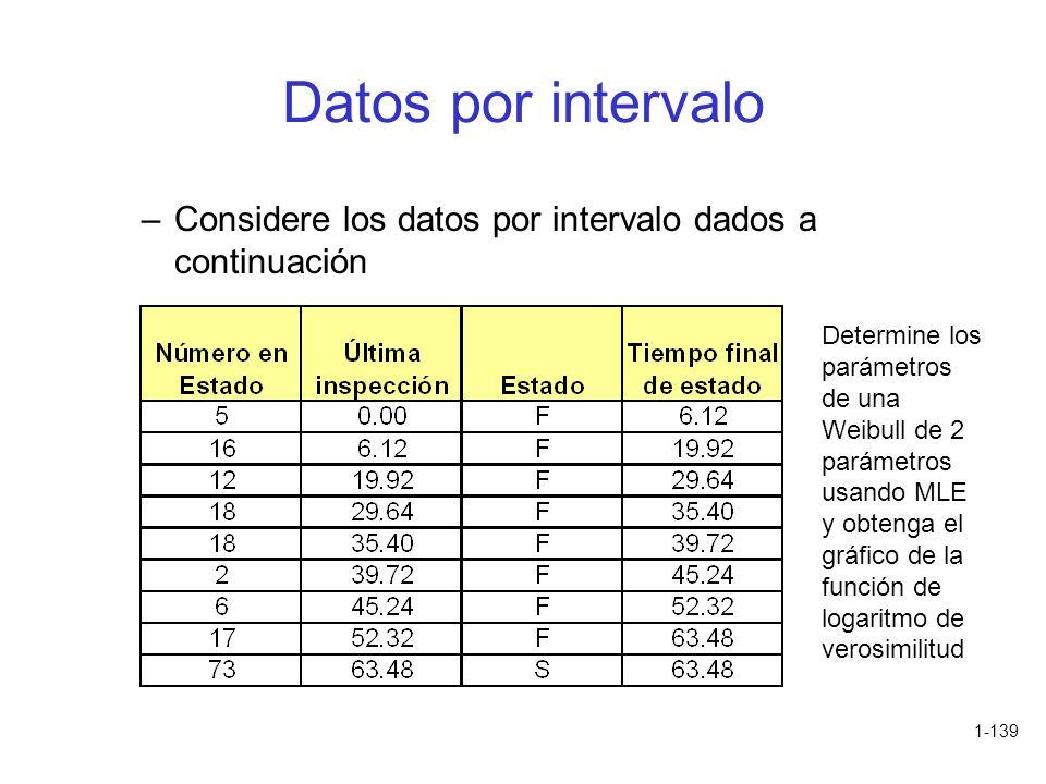 Datos por intervalo Considere los datos por intervalo dados a continuación.