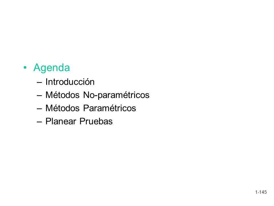 Agenda Introducción Métodos No-paramétricos Métodos Paramétricos