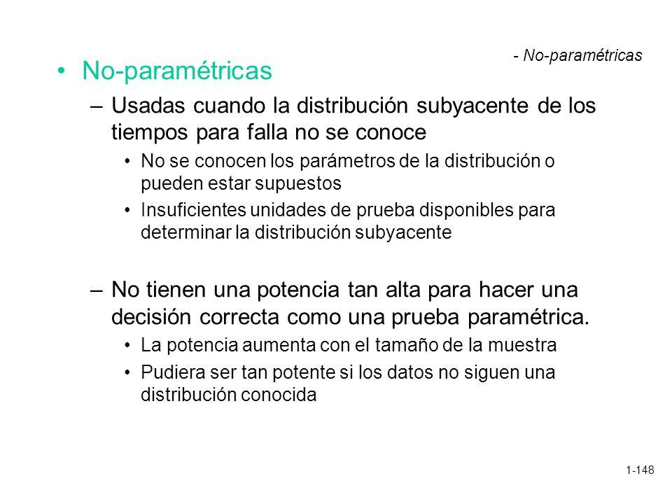 - No-paramétricas No-paramétricas. Usadas cuando la distribución subyacente de los tiempos para falla no se conoce.
