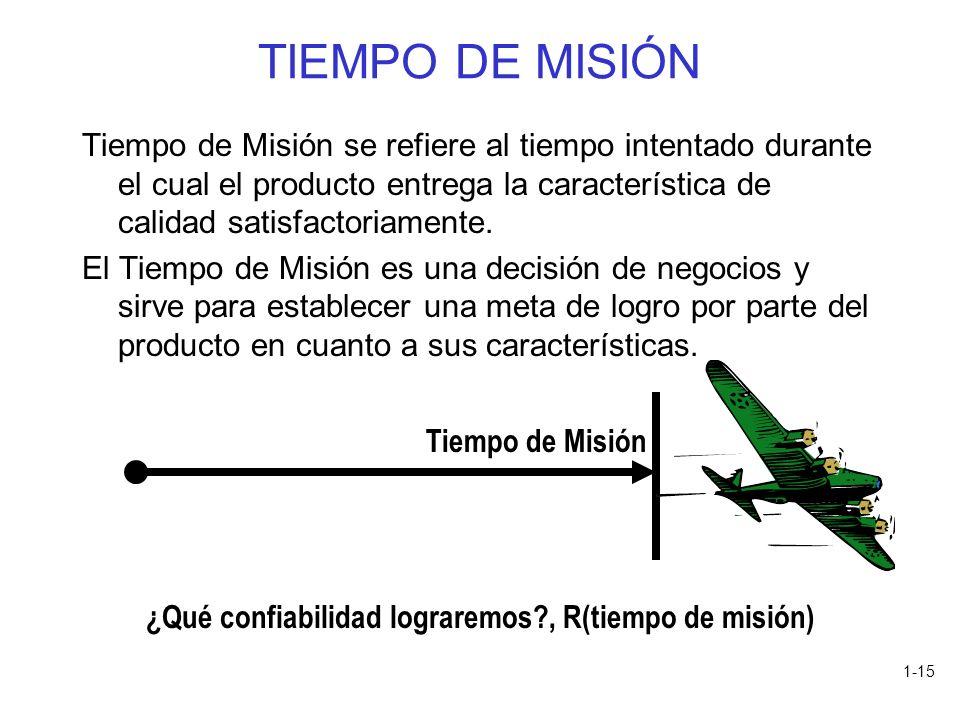 ¿Qué confiabilidad lograremos , R(tiempo de misión)