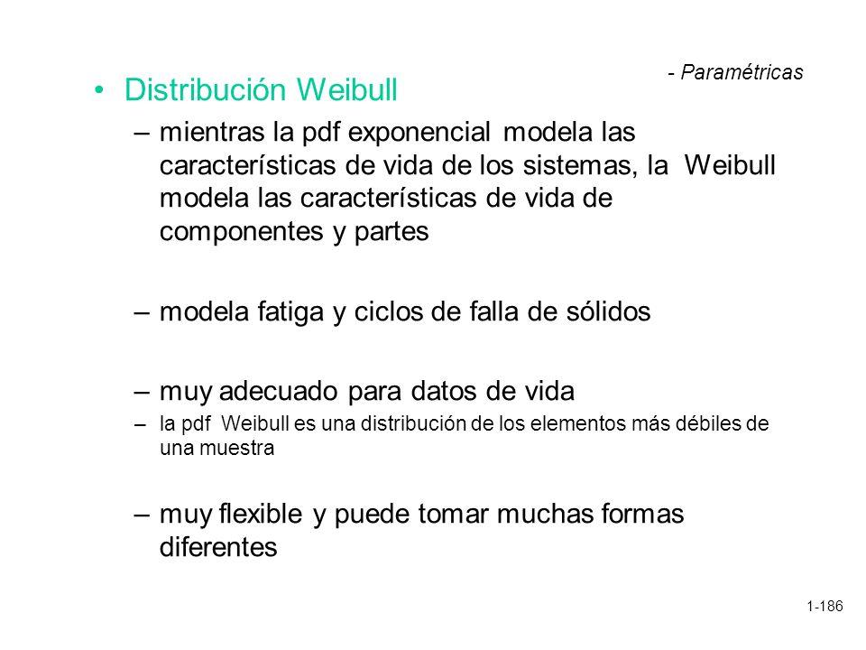 - Paramétricas Distribución Weibull.