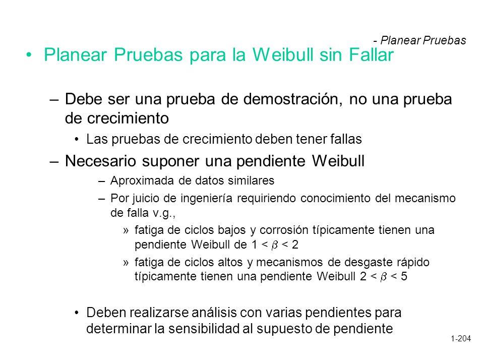 Planear Pruebas para la Weibull sin Fallar