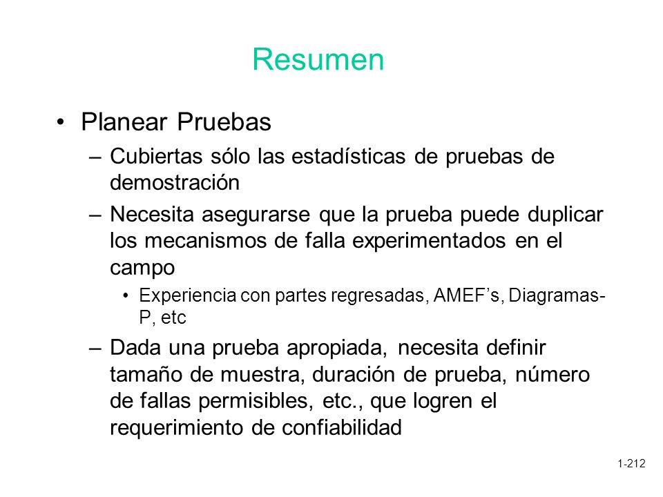 Resumen Planear Pruebas