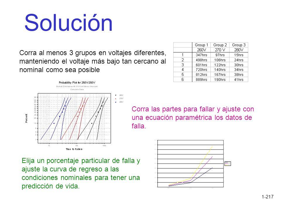 Solución Corra al menos 3 grupos en voltajes diferentes, manteniendo el voltaje más bajo tan cercano al nominal como sea posible.