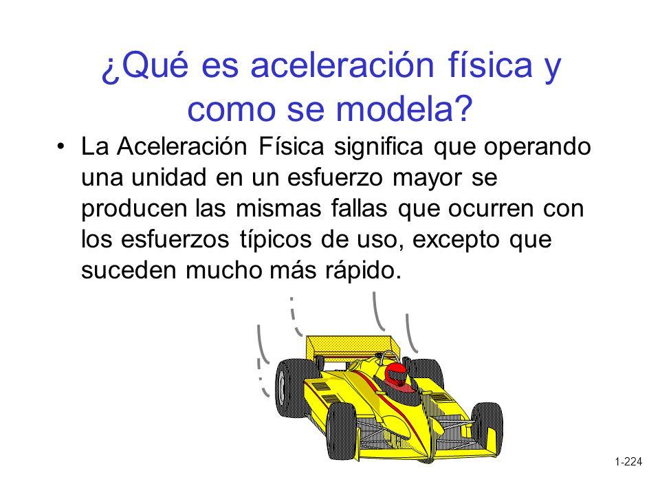 ¿Qué es aceleración física y como se modela