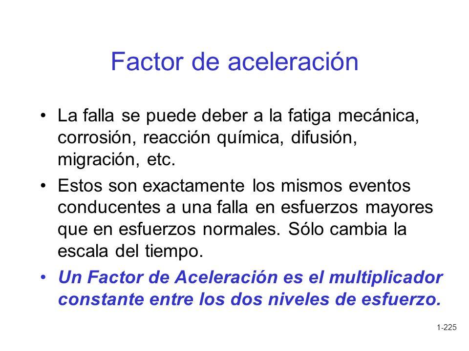 Factor de aceleración La falla se puede deber a la fatiga mecánica, corrosión, reacción química, difusión, migración, etc.
