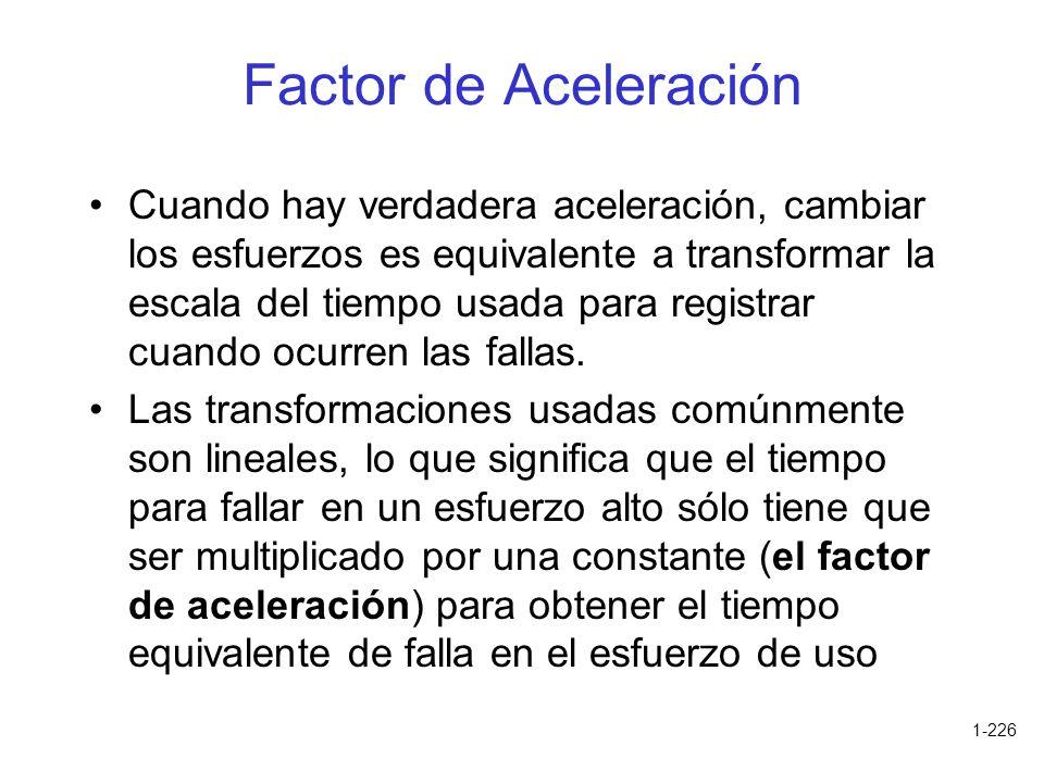 Factor de Aceleración
