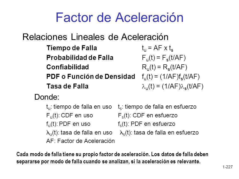 Factor de Aceleración Relaciones Lineales de Aceleración Donde: