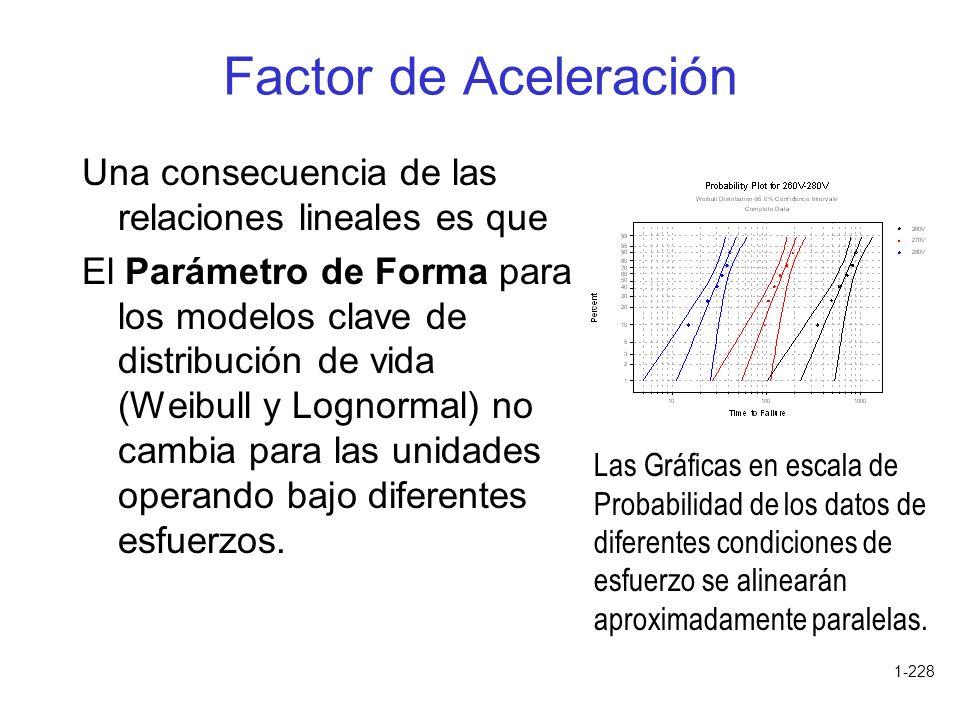 Factor de Aceleración Una consecuencia de las relaciones lineales es que.