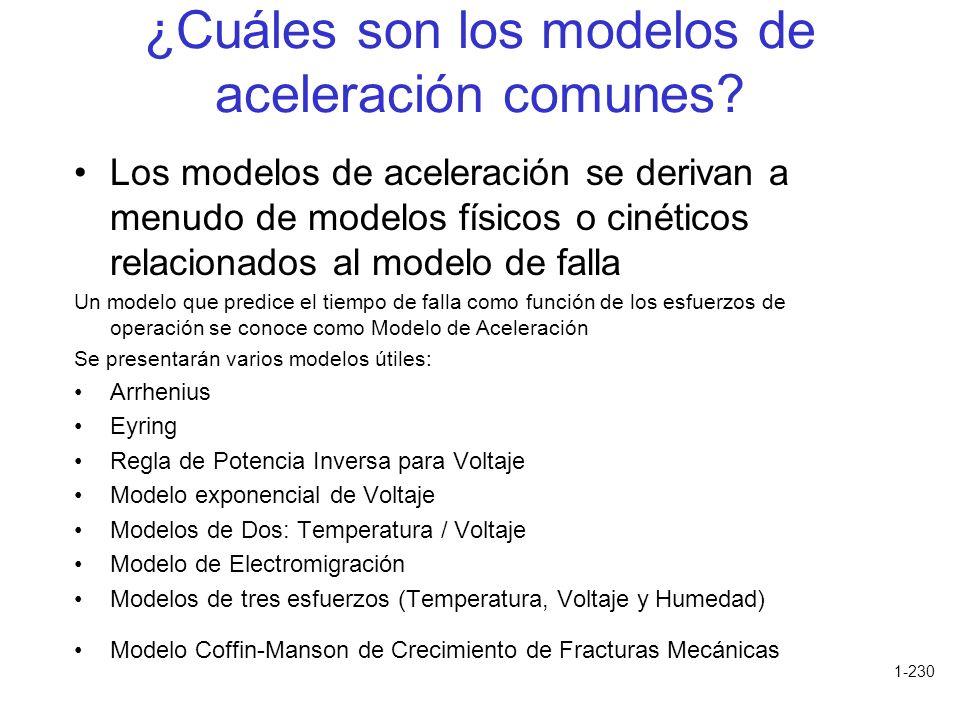 ¿Cuáles son los modelos de aceleración comunes