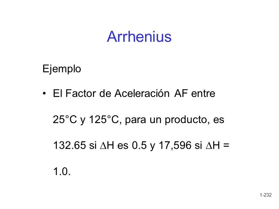 Arrhenius Ejemplo.