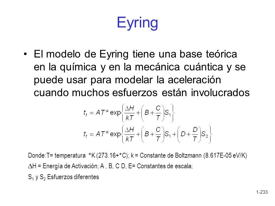 Eyring