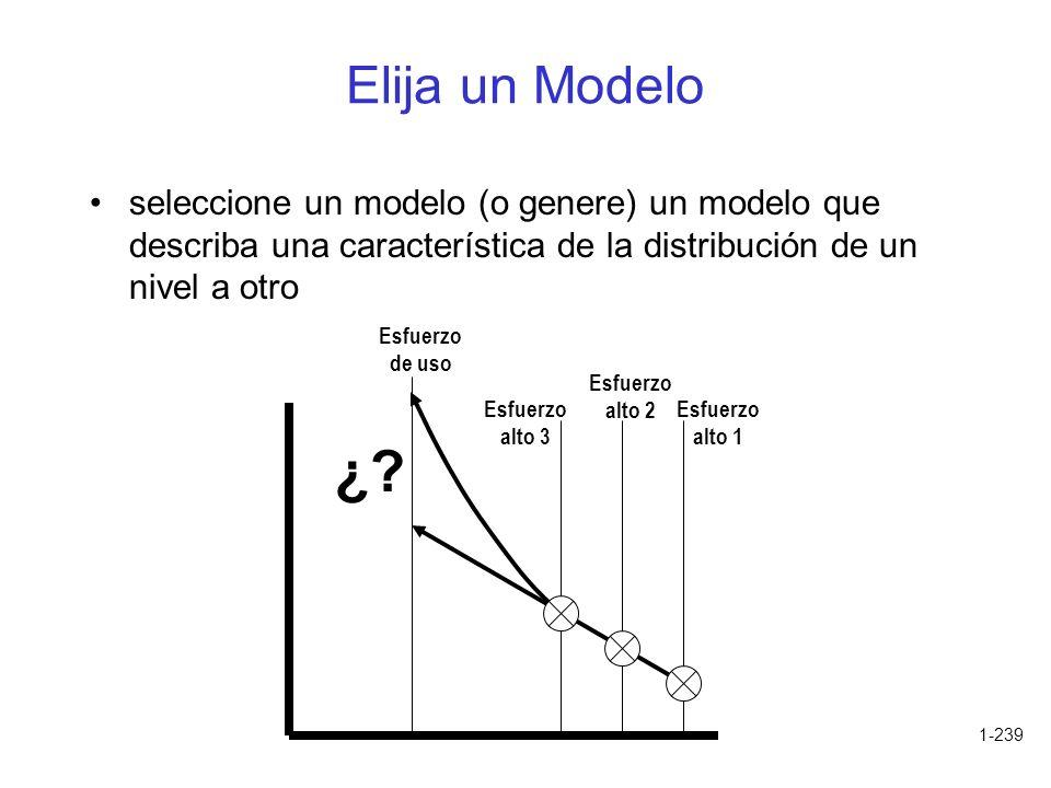 Elija un Modelo seleccione un modelo (o genere) un modelo que describa una característica de la distribución de un nivel a otro.