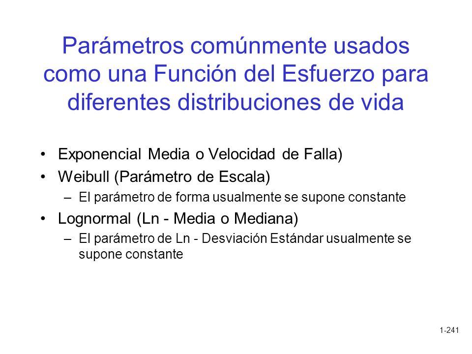 Parámetros comúnmente usados como una Función del Esfuerzo para diferentes distribuciones de vida