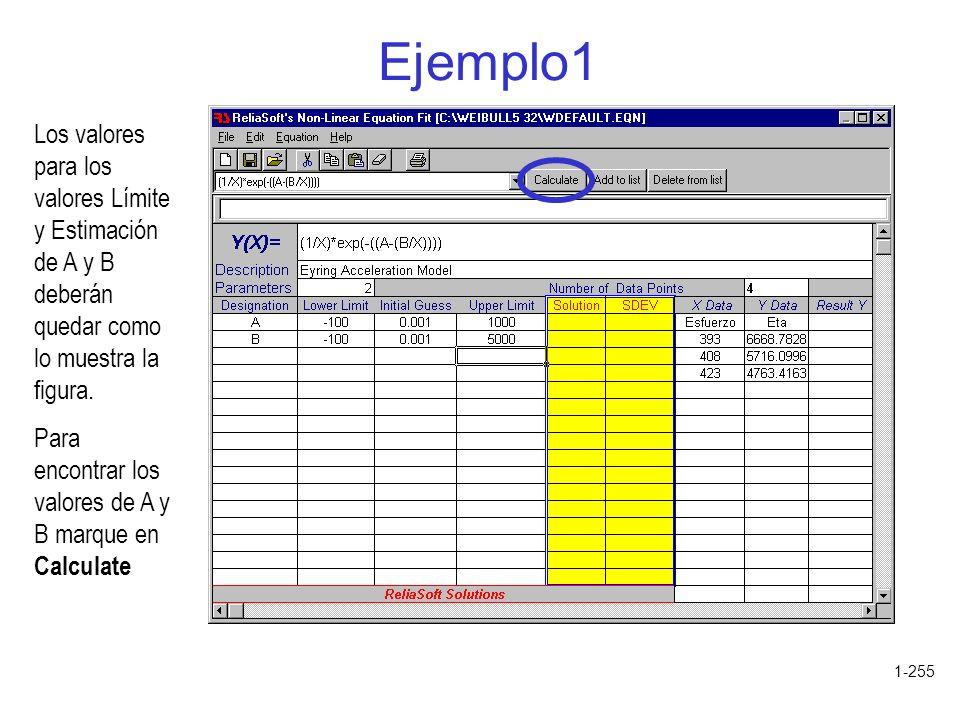 Ejemplo1 Los valores para los valores Límite y Estimación de A y B deberán quedar como lo muestra la figura.