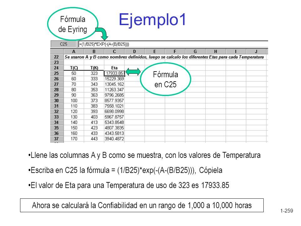 Ejemplo1 Fórmula de Eyring Fórmula en C25