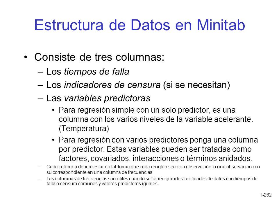 Estructura de Datos en Minitab