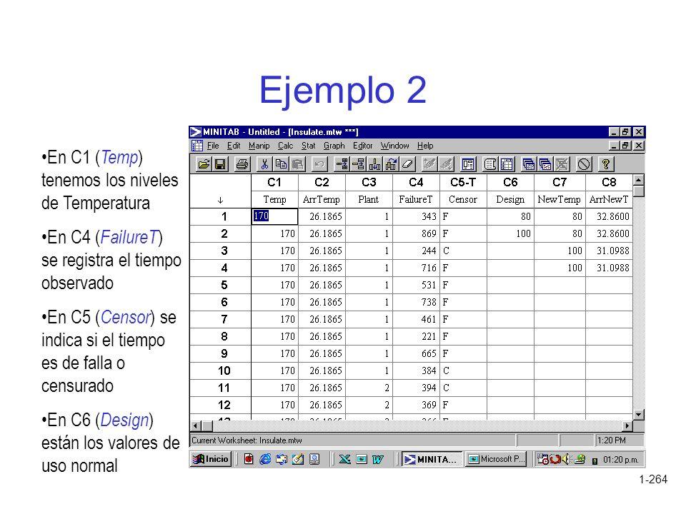 Ejemplo 2 En C1 (Temp) tenemos los niveles de Temperatura