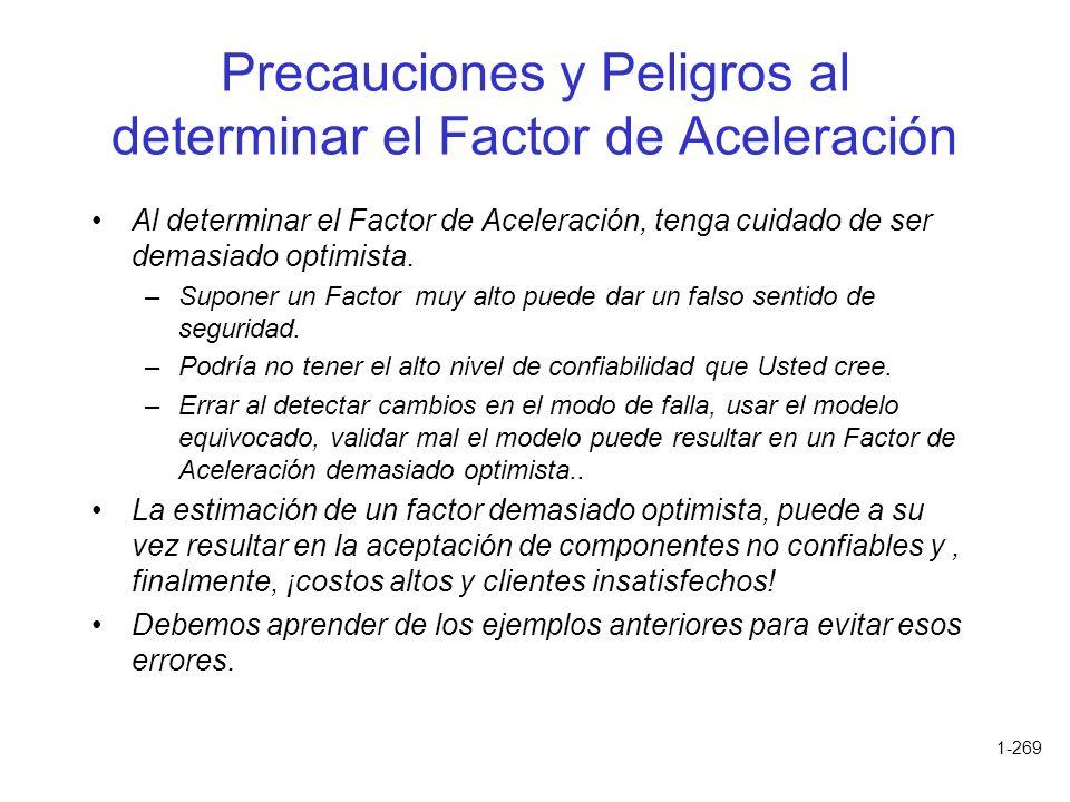 Precauciones y Peligros al determinar el Factor de Aceleración