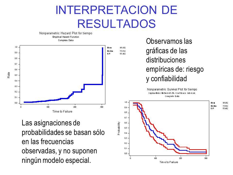 INTERPRETACION DE RESULTADOS