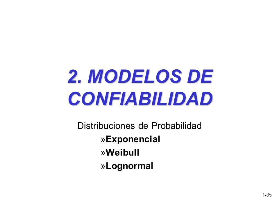 2. MODELOS DE CONFIABILIDAD