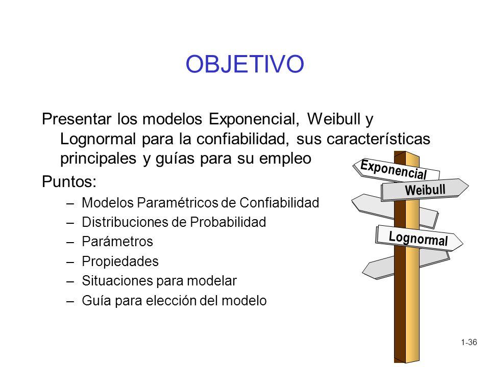 OBJETIVO Presentar los modelos Exponencial, Weibull y Lognormal para la confiabilidad, sus características principales y guías para su empleo.