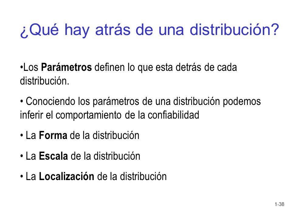 ¿Qué hay atrás de una distribución