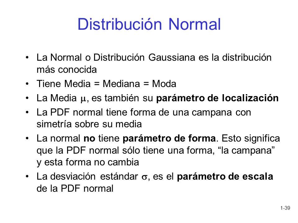 Distribución Normal La Normal o Distribución Gaussiana es la distribución más conocida. Tiene Media = Mediana = Moda.