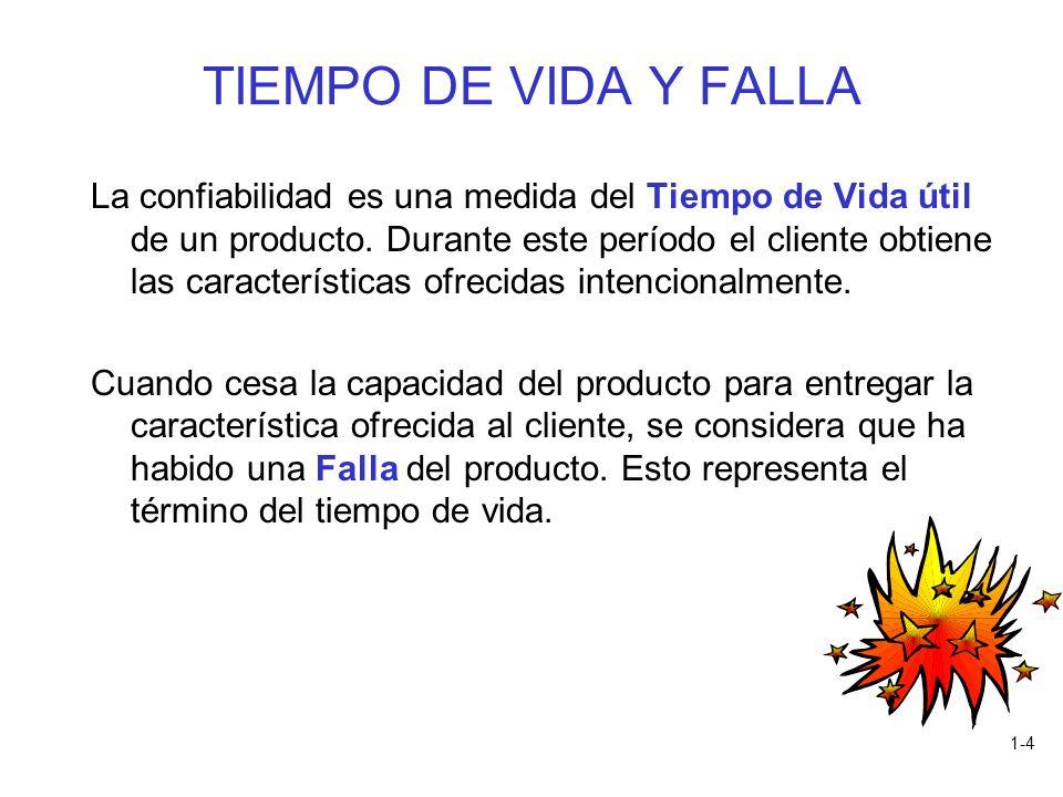 TIEMPO DE VIDA Y FALLA