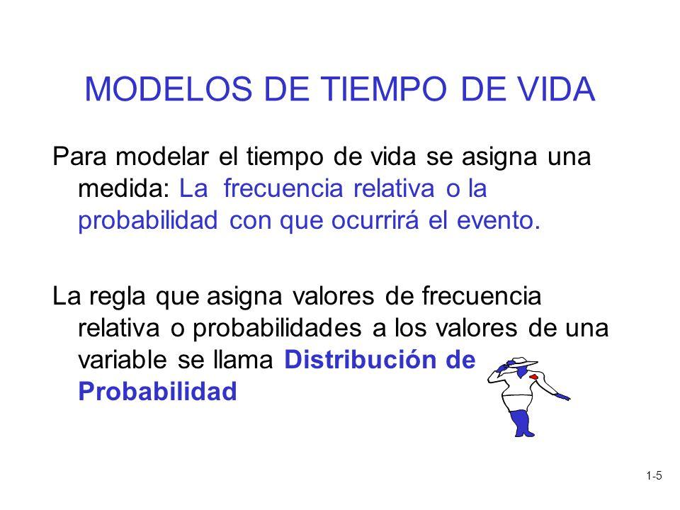 MODELOS DE TIEMPO DE VIDA