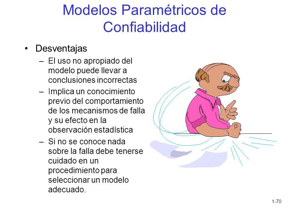 Modelos Paramétricos de Confiabilidad