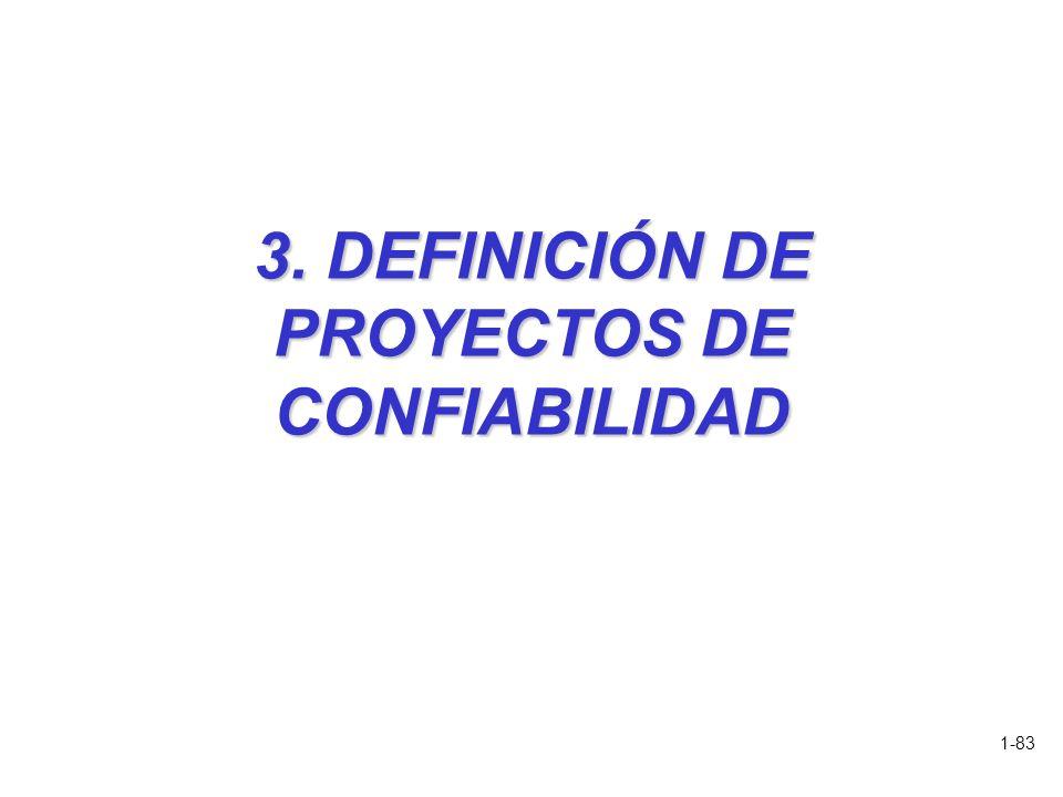 3. DEFINICIÓN DE PROYECTOS DE CONFIABILIDAD