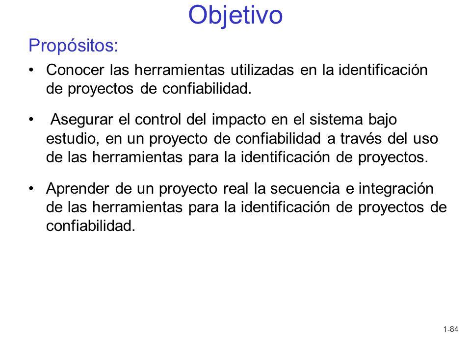 Objetivo Propósitos: Conocer las herramientas utilizadas en la identificación de proyectos de confiabilidad.