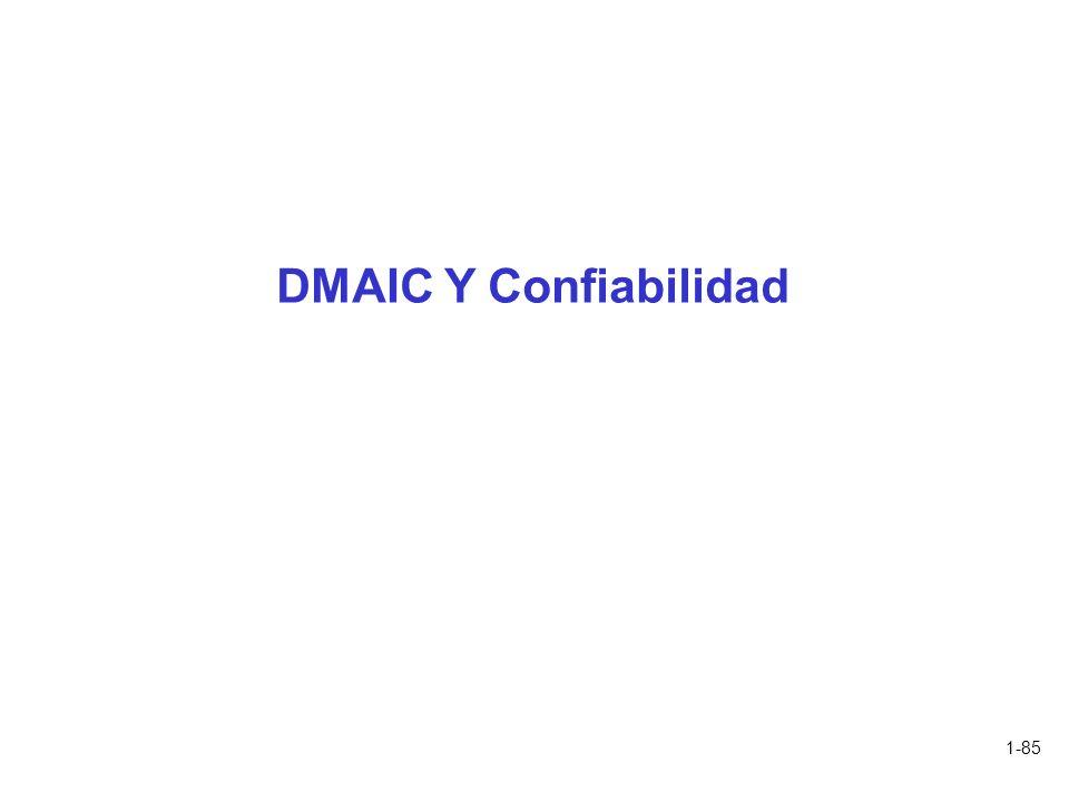 DMAIC Y Confiabilidad